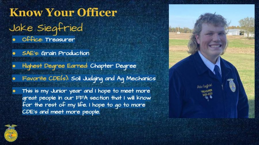 Know+Your+FFA+Officers